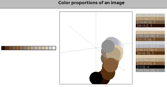 analysespectralbrascopecran